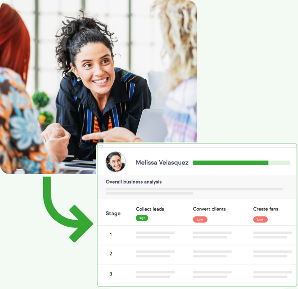 Image of a woman sitting down at a table with people. There is an arrowing flowing outside of that image to another image of a screenshot of Lifecycle Assessment results..
