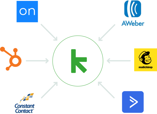 Various software that Keap can migrate for you.