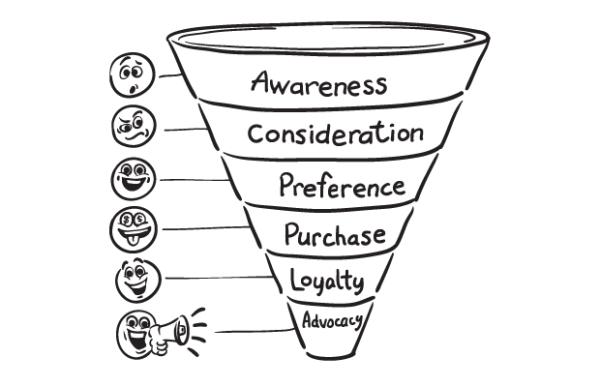 Sales funnel illustration