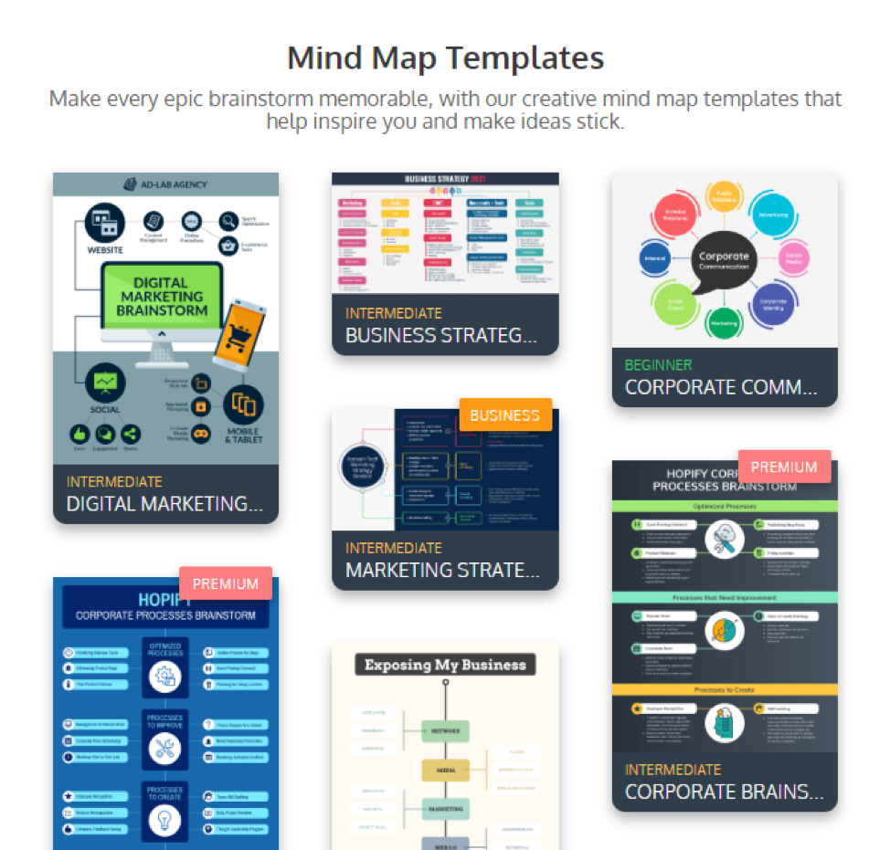 Mind map templates